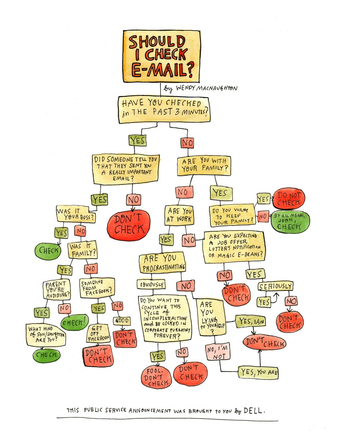 Don't let Email Own You, Own Your Inbox